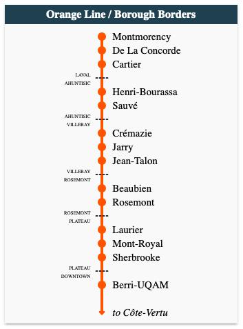 orange_borders